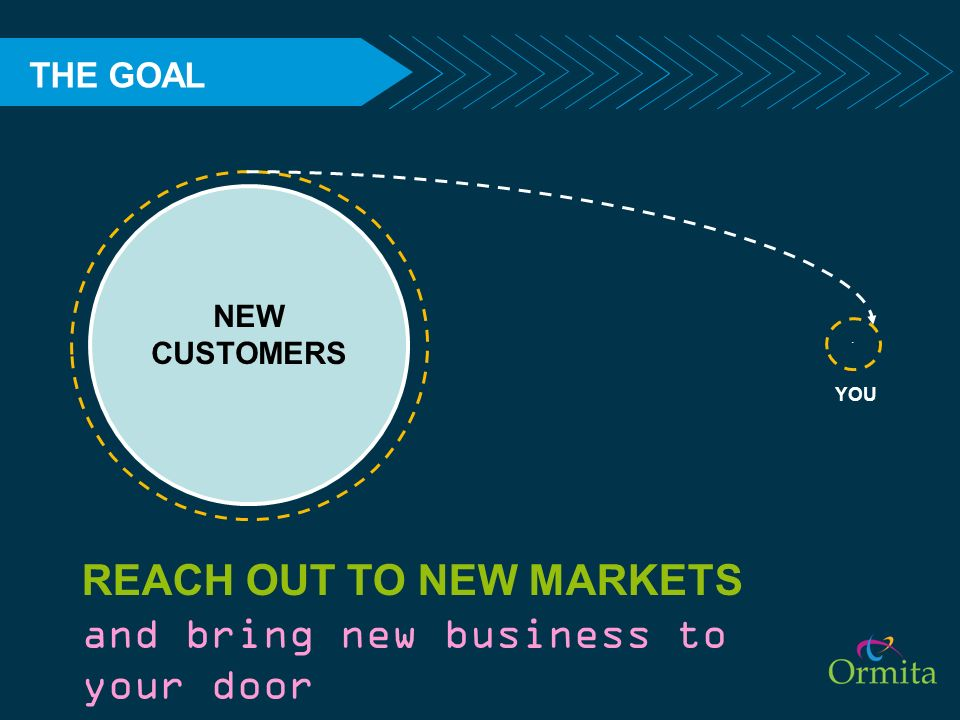 THE GOAL NEW CUSTOMERS YOU. REACH OUT TO NEW MARKETS and bring new business to your door