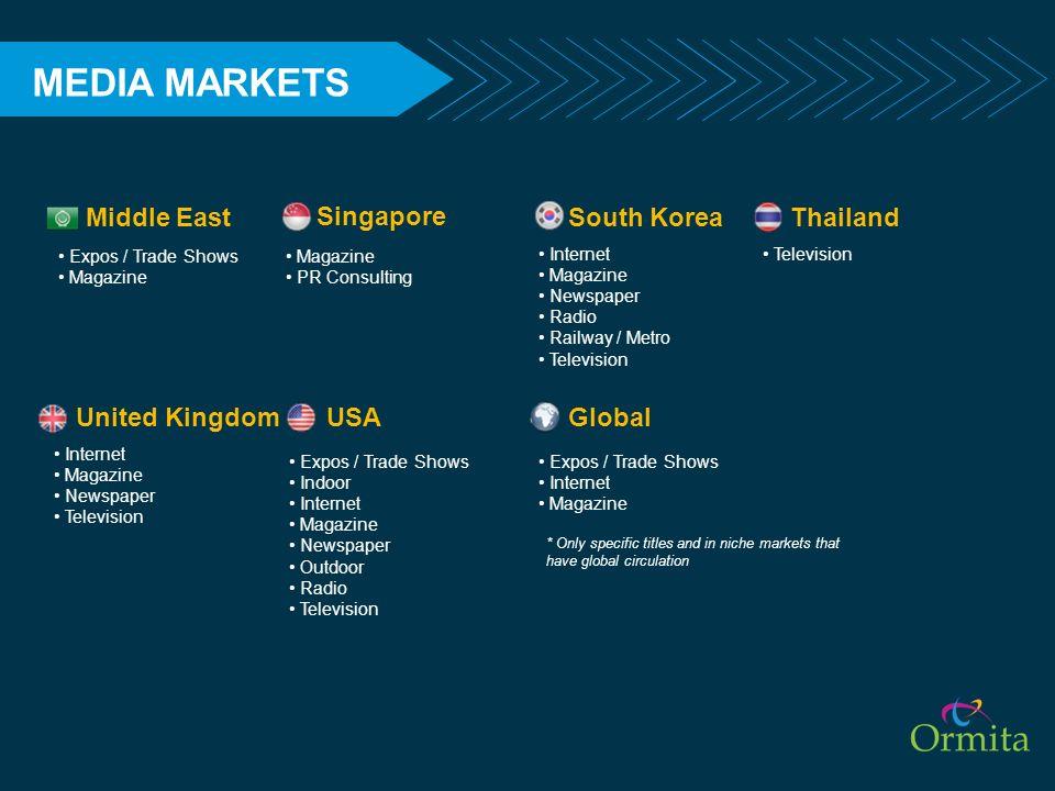 MEDIA MARKETS Middle East South Korea Thailand United Kingdom USA Global Expos / Trade Shows Magazine Internet Magazine Newspaper Radio Railway / Metr