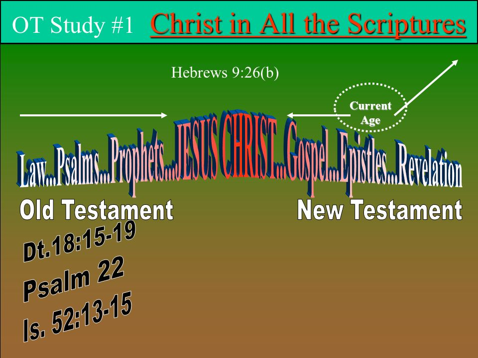 Christ in All the Scriptures OT Study #1 Christ in All the Scriptures Hebrews 9:26(b) Current Age