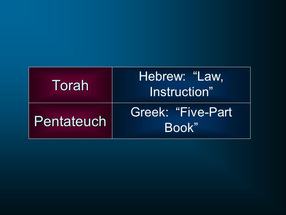 Torah Hebrew: Law, Instruction Pentateuch Greek: Five-Part Book