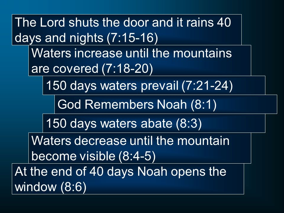 The Lord shuts the door and it rains 40 days and nights (7:15-16) At the end of 40 days Noah opens the window (8:6) Waters increase until the mountain