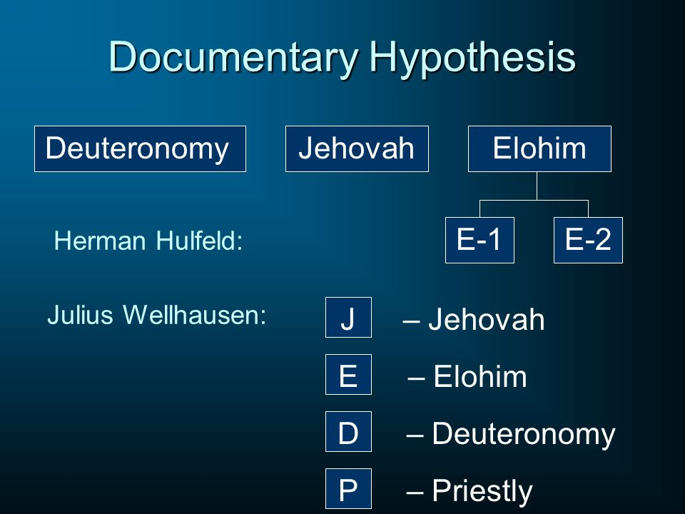 Documentary Hypothesis JehovahElohim Herman Hulfeld: E-1E-2 Deuteronomy Julius Wellhausen: J – Jehovah E – Elohim D – Deuteronomy P – Priestly