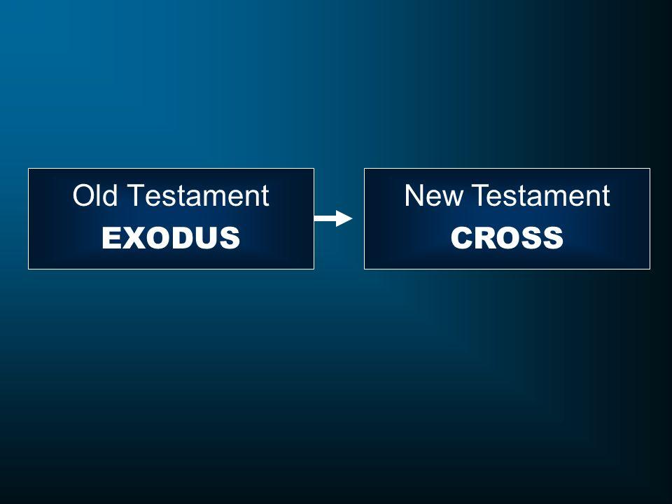 Old Testament EXODUS New Testament CROSS