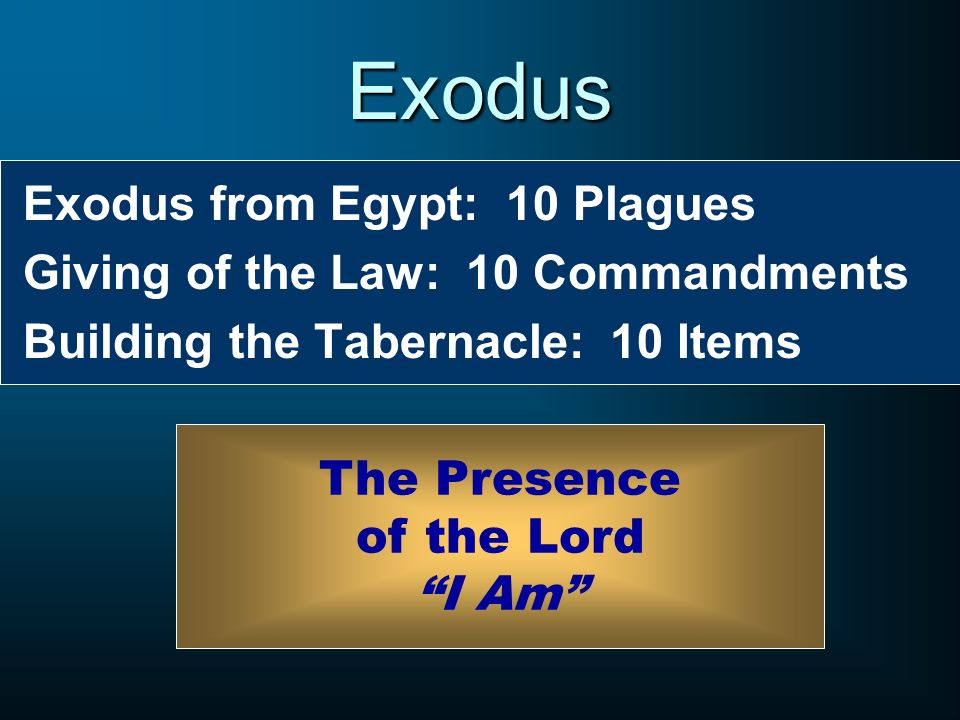 Exodus Exodus from Egypt: 10 Plagues Giving of the Law: 10 Commandments Building the Tabernacle: 10 Items The Presence of the Lord I Am