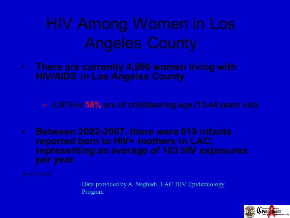 There are currently 4,990 women living with HIV/AIDS in Los Angeles County 2,879 or 58% are of childbearing age (15-44 years old) Between 2002-2007, t