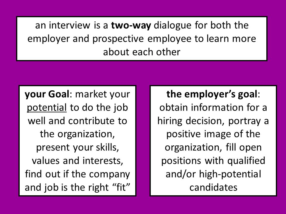 an interview is a two-way dialogue for both the employer and prospective employee to learn more about each other the employers goal: obtain informatio