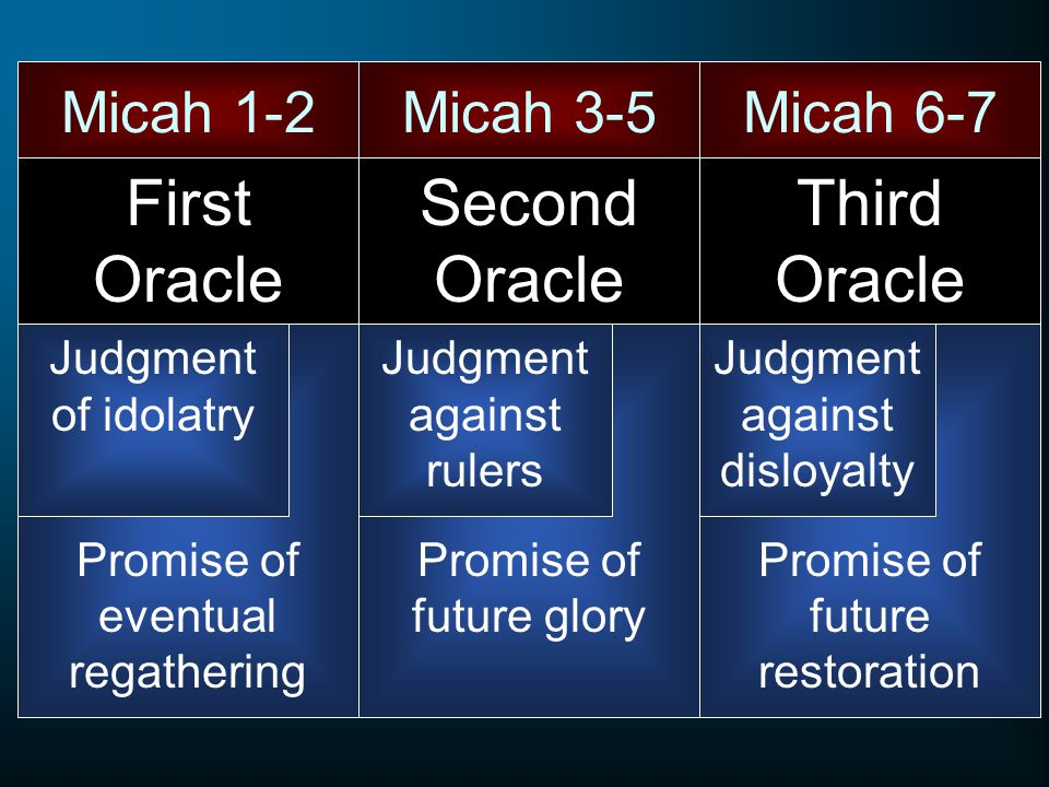 Promise of future restoration Promise of future glory Promise of eventual regathering Micah 1-2 First Oracle Micah 3-5Micah 6-7 Second Oracle Third Or