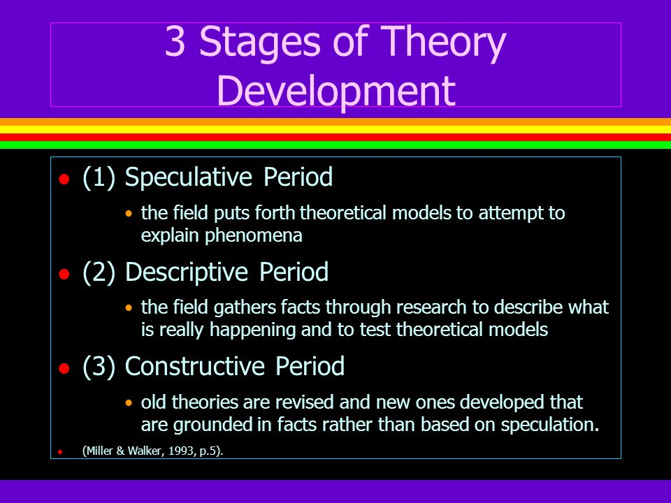 3 Stages of Theory Development l (1) Speculative Period the field puts forth theoretical models to attempt to explain phenomena l (2) Descriptive Peri