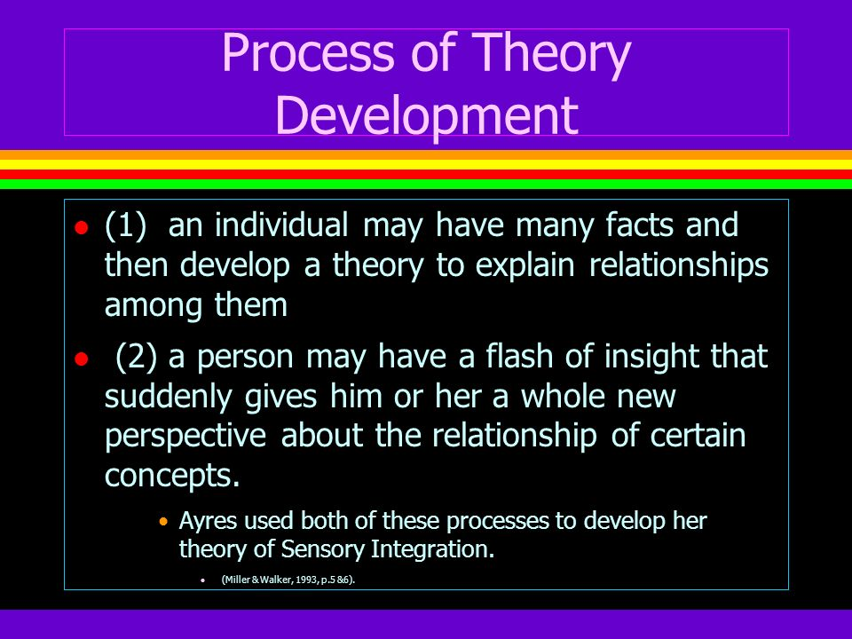 Process of Theory Development l (1) an individual may have many facts and then develop a theory to explain relationships among them l (2) a person may