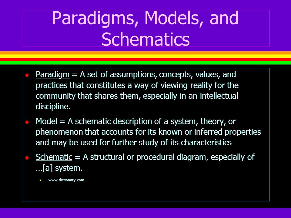 Paradigms, Models, and Schematics l Paradigm = A set of assumptions, concepts, values, and practices that constitutes a way of viewing reality for the