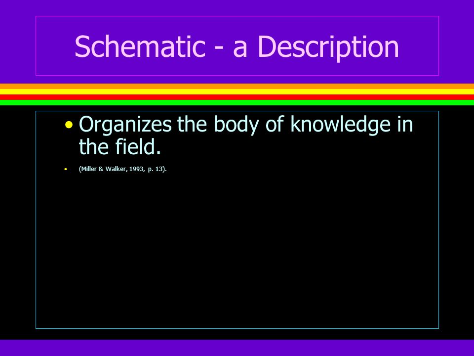 Schematic - a Description Organizes the body of knowledge in the field. (Miller & Walker, 1993, p. 13).