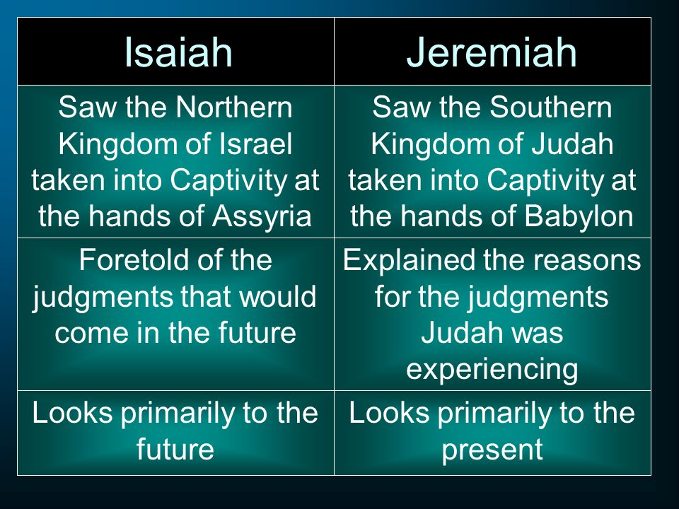 Isaiah Saw the Northern Kingdom of Israel taken into Captivity at the hands of Assyria Jeremiah Saw the Southern Kingdom of Judah taken into Captivity