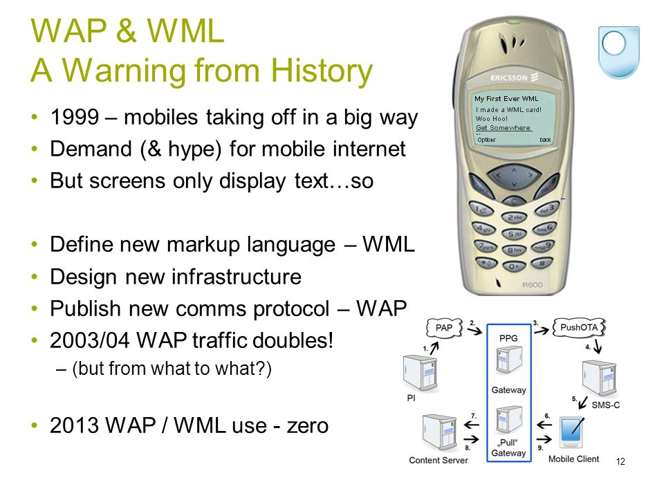 WAP & WML A Warning from History 1999 – mobiles taking off in a big way Demand (& hype) for mobile internet But screens only display text…so Define ne
