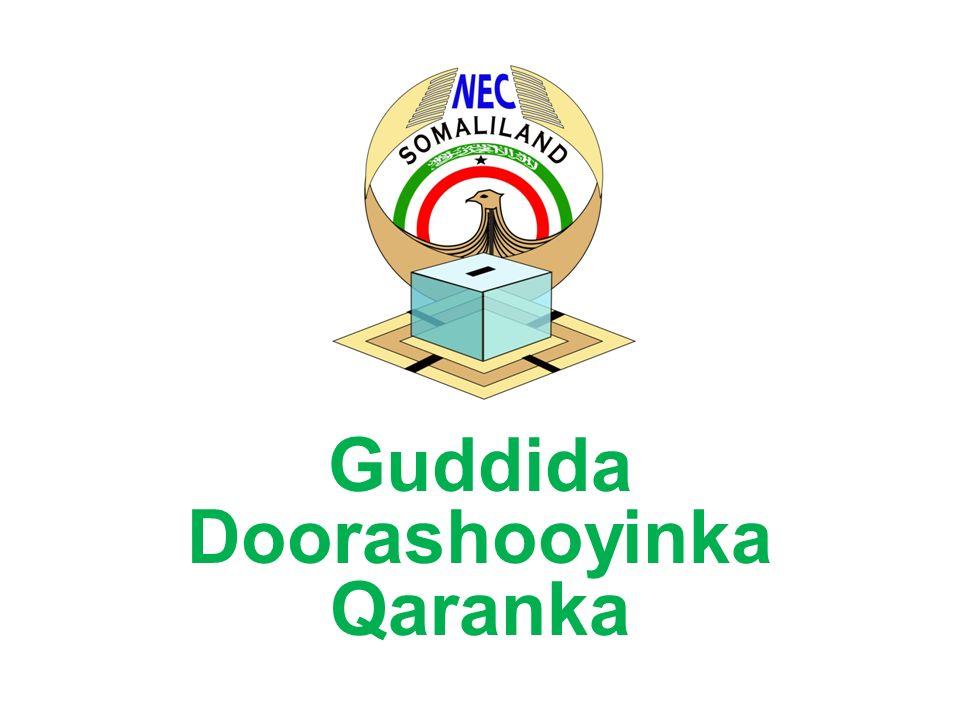 Guddida Doorashooyinka Qaranka