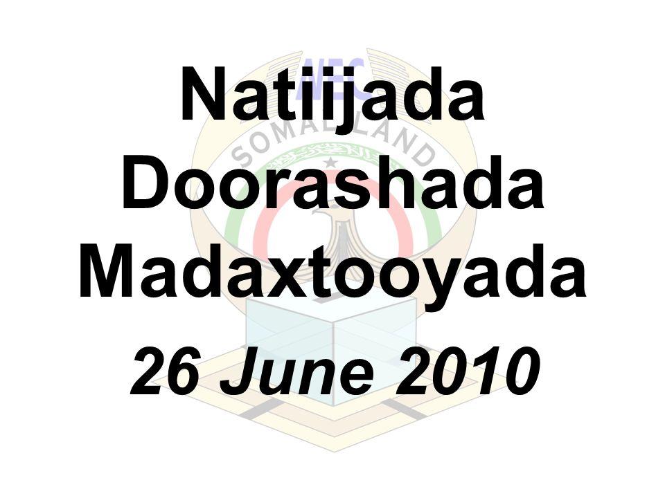 Natiijada Doorashada Madaxtooyada 26 June 2010