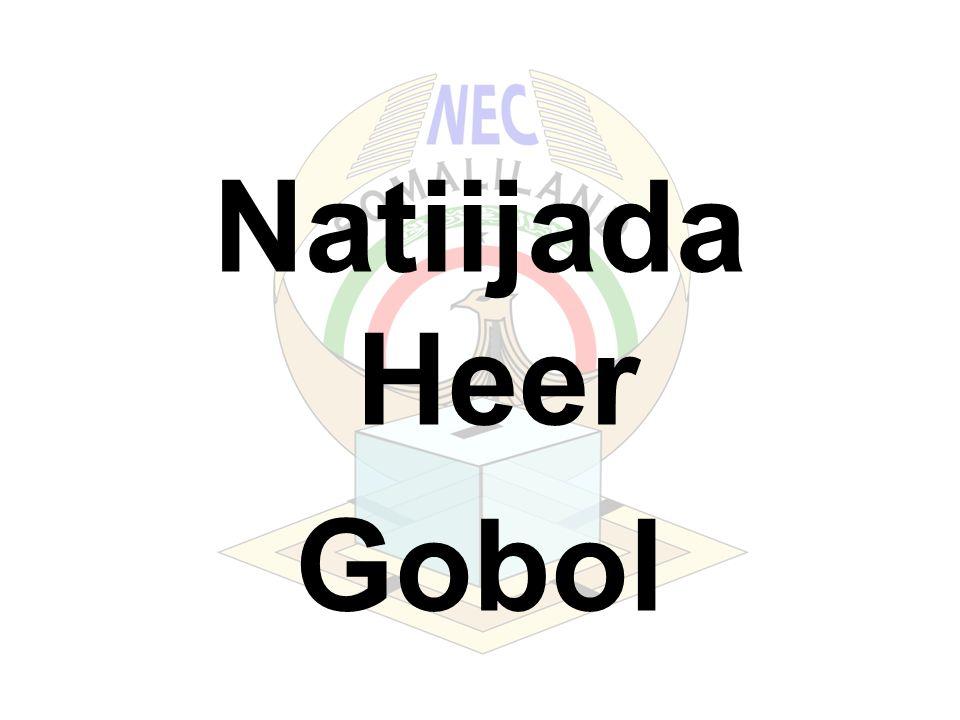 Natiijada Heer Gobol
