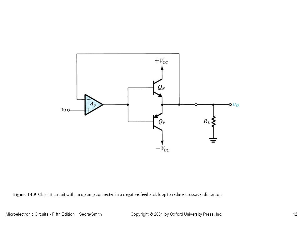 Microelectronic Circuits - Fifth Edition Sedra/Smith12 Copyright 2004 by Oxford University Press, Inc. Figure 14.9 Class B circuit with an op amp conn