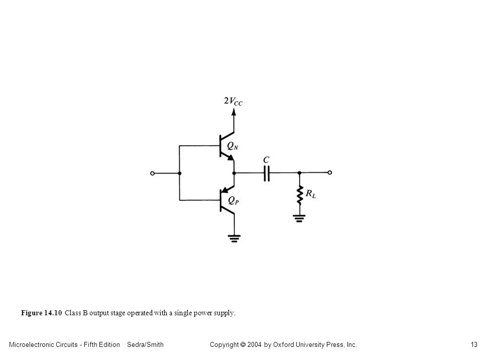Microelectronic Circuits - Fifth Edition Sedra/Smith13 Copyright 2004 by Oxford University Press, Inc. Figure 14.10 Class B output stage operated with