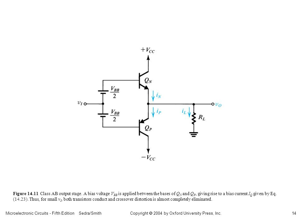 Microelectronic Circuits - Fifth Edition Sedra/Smith14 Copyright 2004 by Oxford University Press, Inc. Figure 14.11 Class AB output stage. A bias volt