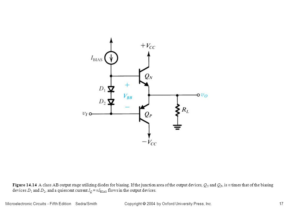 Microelectronic Circuits - Fifth Edition Sedra/Smith17 Copyright 2004 by Oxford University Press, Inc. Figure 14.14 A class AB output stage utilizing