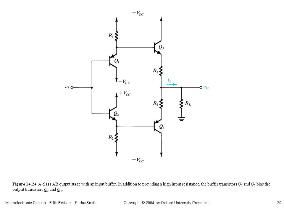 Microelectronic Circuits - Fifth Edition Sedra/Smith20 Copyright 2004 by Oxford University Press, Inc. Figure 14.24 A class AB output stage with an in