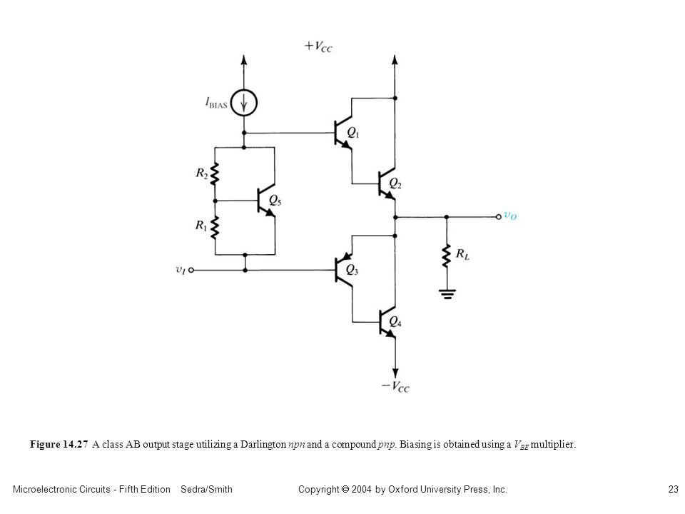 Microelectronic Circuits - Fifth Edition Sedra/Smith23 Copyright 2004 by Oxford University Press, Inc. Figure 14.27 A class AB output stage utilizing