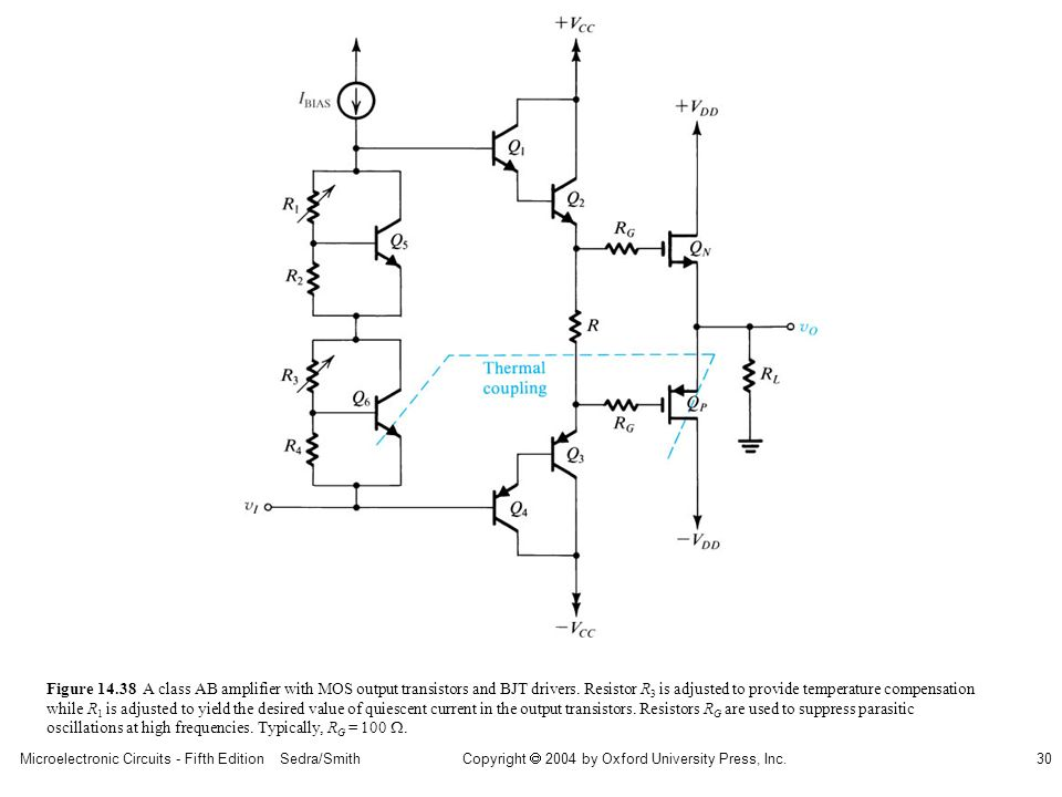 Microelectronic Circuits - Fifth Edition Sedra/Smith30 Copyright 2004 by Oxford University Press, Inc. Figure 14.38 A class AB amplifier with MOS outp