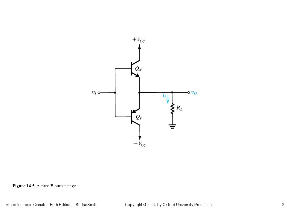 Microelectronic Circuits - Fifth Edition Sedra/Smith8 Copyright 2004 by Oxford University Press, Inc. Figure 14.5 A class B output stage.
