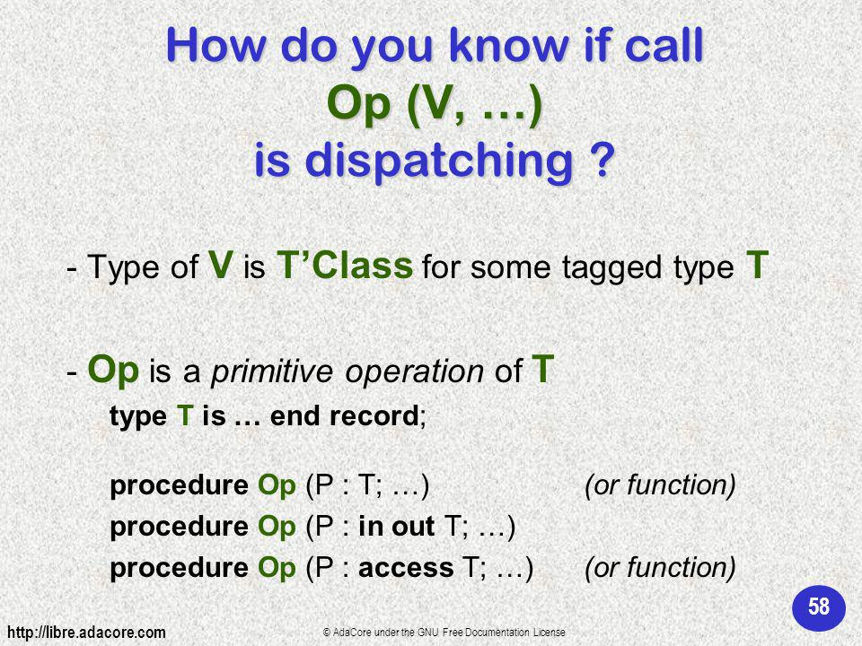 58 http://libre.adacore.com © AdaCore under the GNU Free Documentation License How do you know if call Op (V, …) is dispatching .