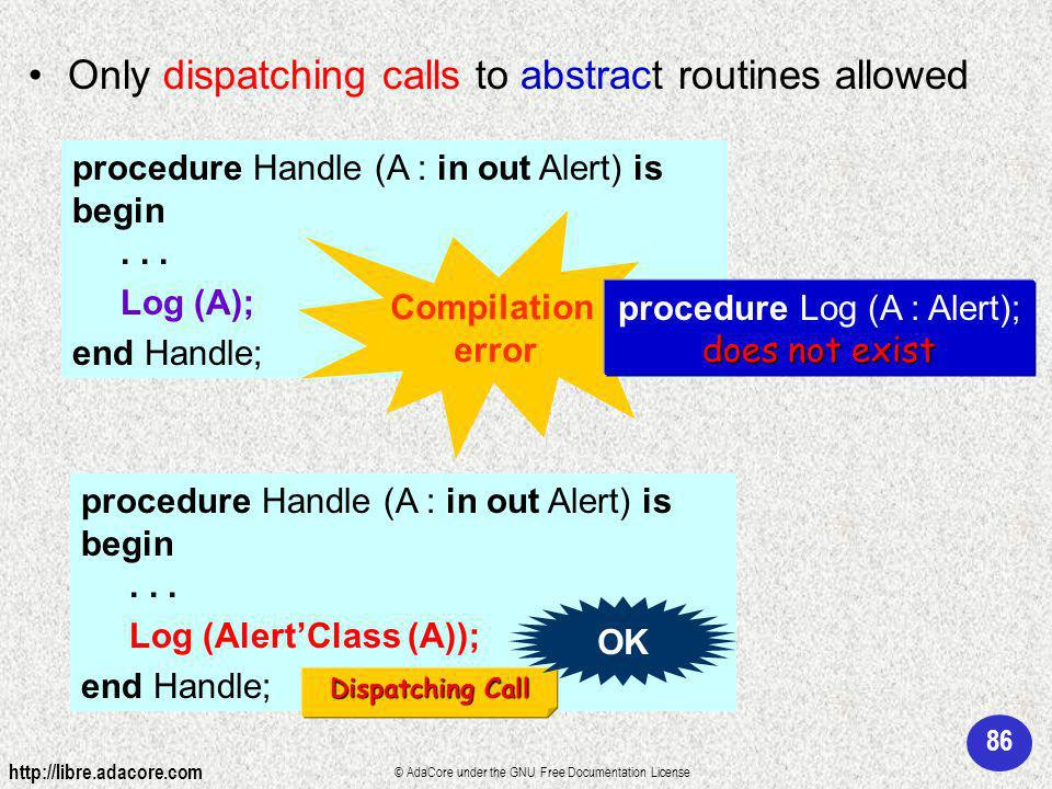 86 http://libre.adacore.com © AdaCore under the GNU Free Documentation License Only dispatching calls to abstract routines allowed procedure Handle (A : in out Alert) is begin...