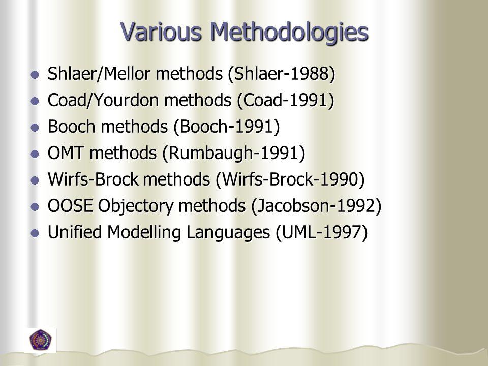 Various Methodologies Shlaer/Mellor methods (Shlaer-1988) Shlaer/Mellor methods (Shlaer-1988) Coad/Yourdon methods (Coad-1991) Coad/Yourdon methods (C