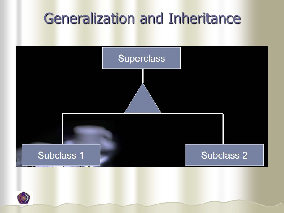 Generalization and Inheritance