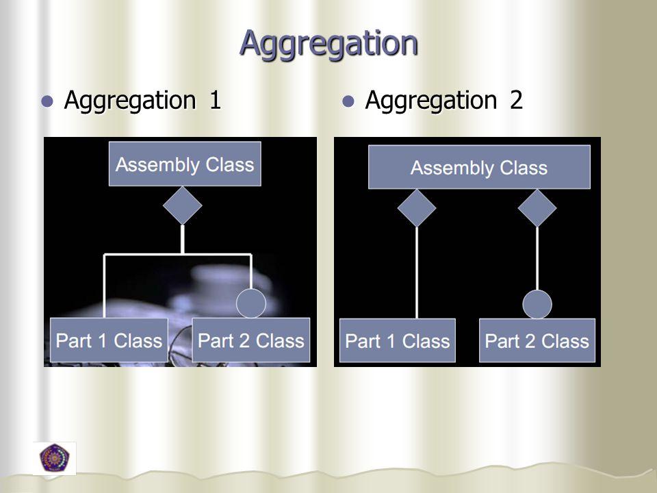 Aggregation Aggregation 1 Aggregation 1 Aggregation 2 Aggregation 2