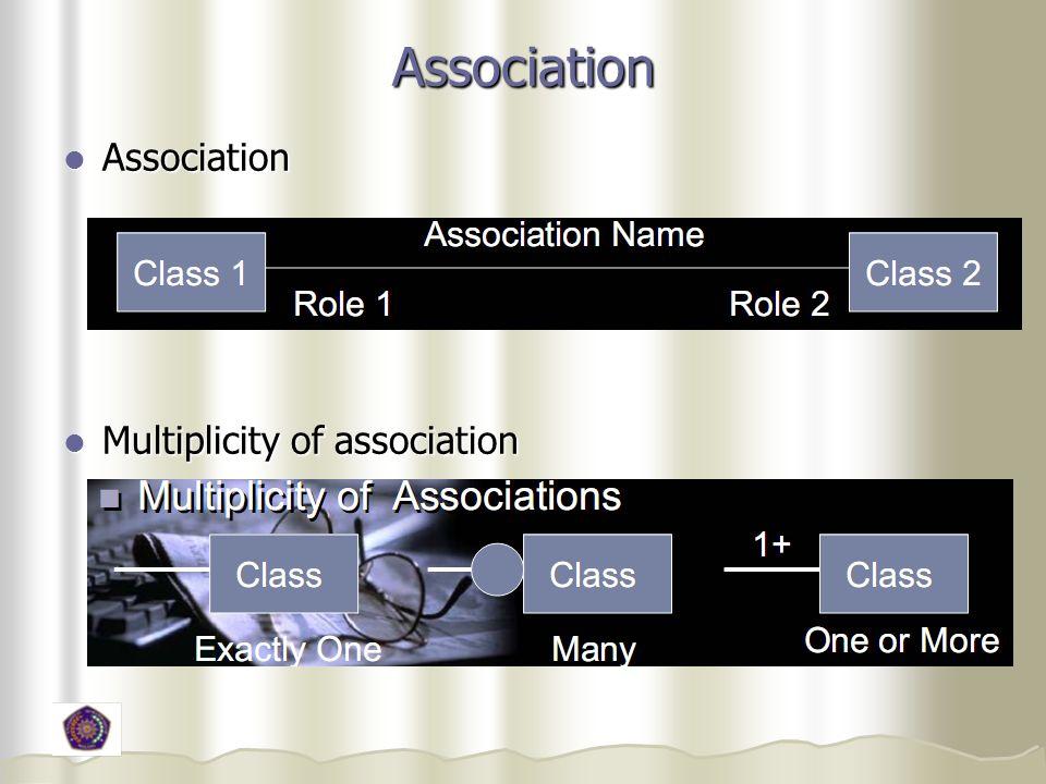Association Association Association Multiplicity of association Multiplicity of association