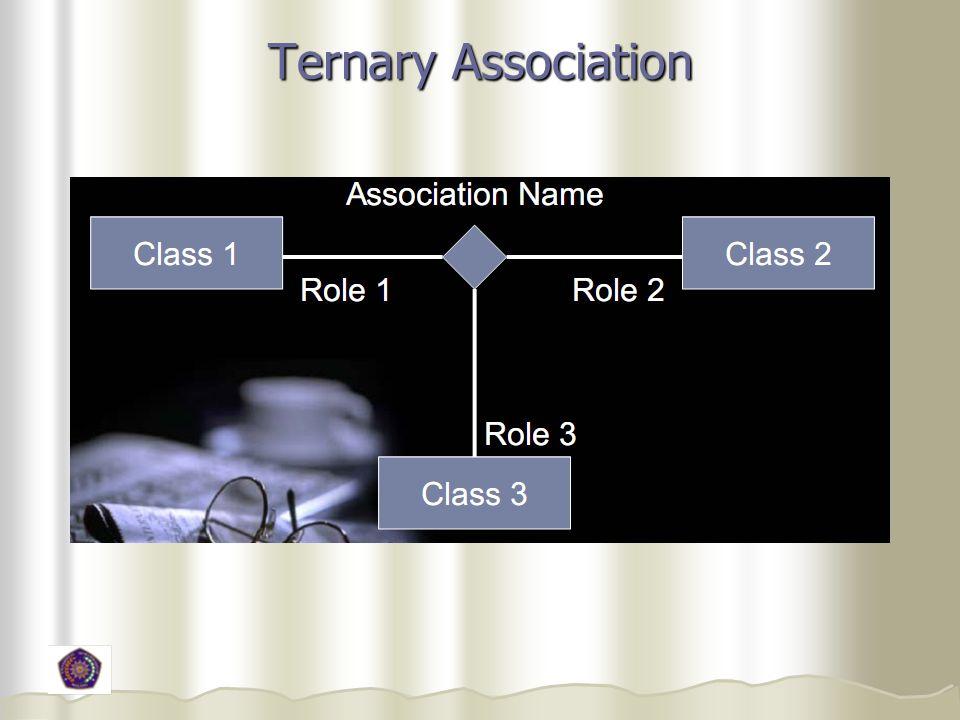 Ternary Association