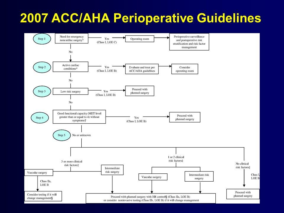 2007 ACC/AHA Perioperative Guidelines