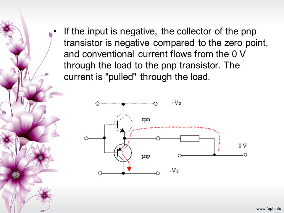 If the input is negative, the collector of the pnp transistor is negative compared to the zero point, and conventional current flows from the 0 V thro