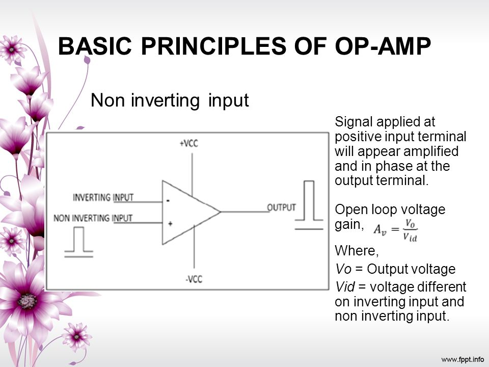 BASIC PRINCIPLES OF OP-AMP Non inverting input Signal applied at positive input terminal will appear amplified and in phase at the output terminal. Op