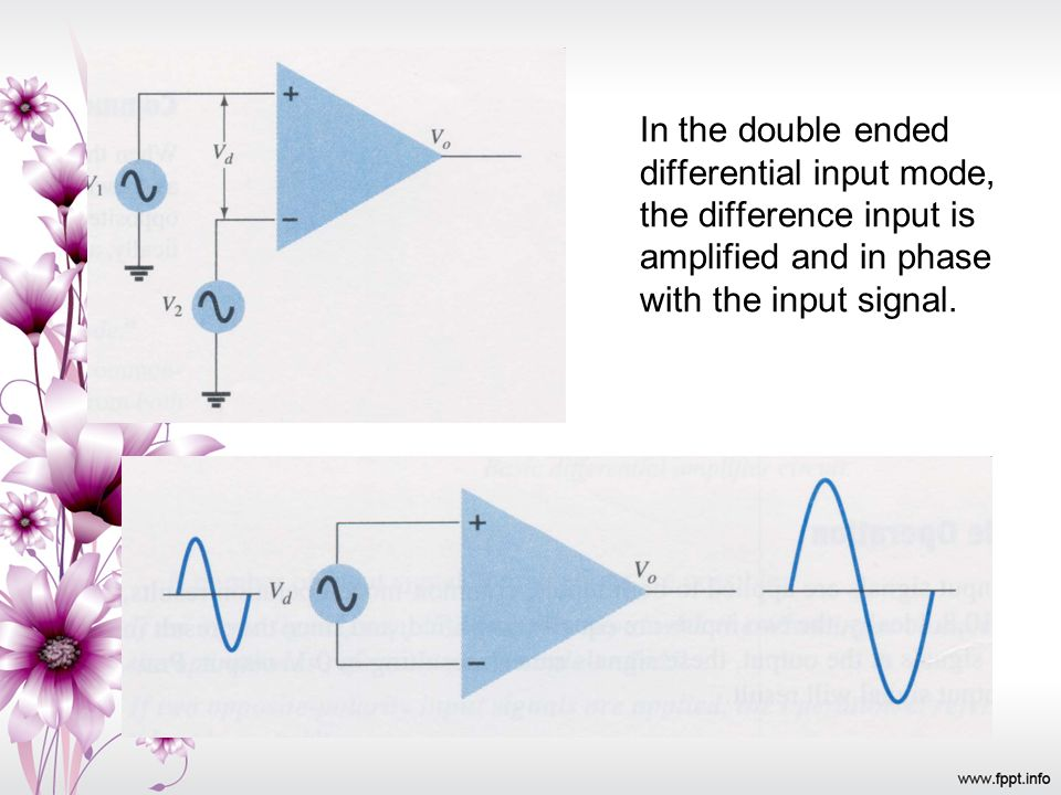 In the double ended differential input mode, the difference input is amplified and in phase with the input signal.