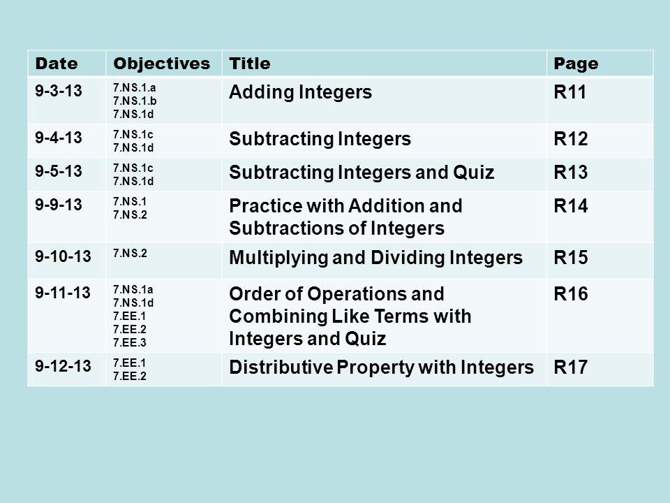 DateObjectivesTitlePage 9-3-13 7.NS.1.a 7.NS.1.b 7.NS.1d Adding IntegersR11 9-4-13 7.NS.1c 7.NS.1d Subtracting IntegersR12 9-5-13 7.NS.1c 7.NS.1d Subt