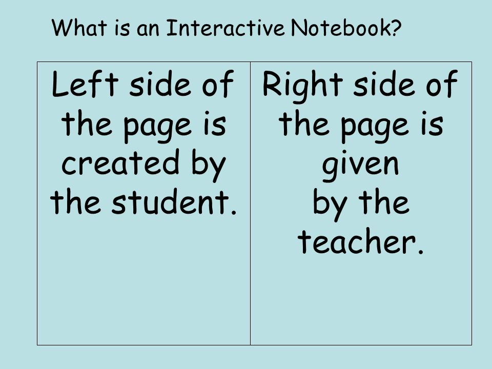 What is an Interactive Notebook? Right side of the page is given by the teacher. Left side of the page is created by the student.