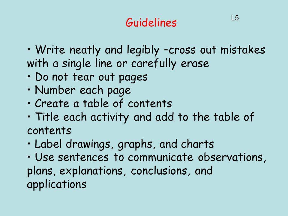 Glue in: Syllabus Vocabulary