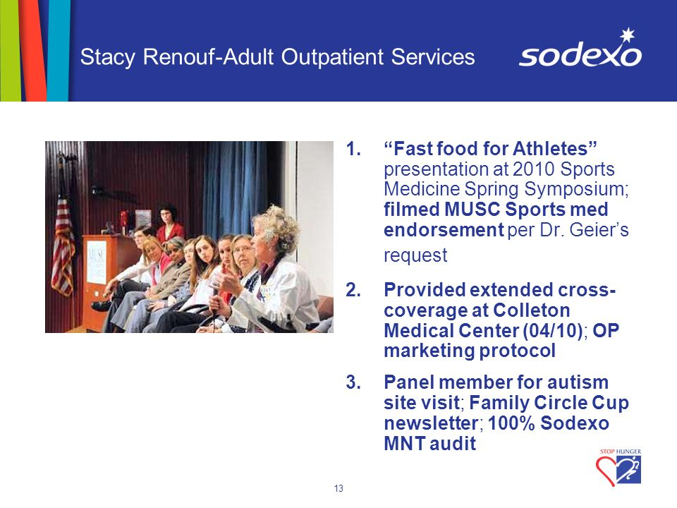 13 Stacy Renouf-Adult Outpatient Services 1.Fast food for Athletes presentation at 2010 Sports Medicine Spring Symposium; filmed MUSC Sports med endorsement per Dr.