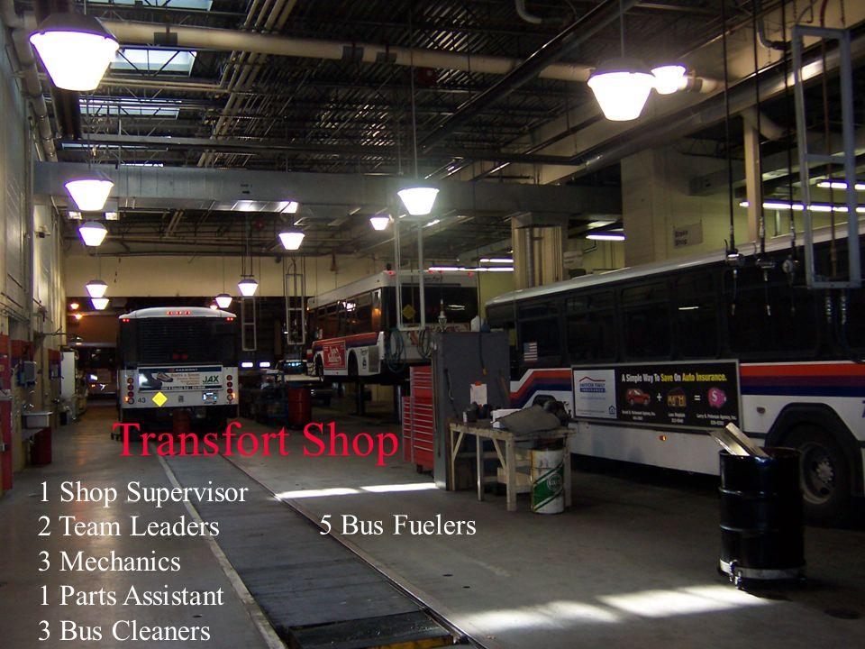 Transfort Shop 1 Shop Supervisor 2 Team Leaders 3 Mechanics 1 Parts Assistant 3 Bus Cleaners 5 Bus Fuelers