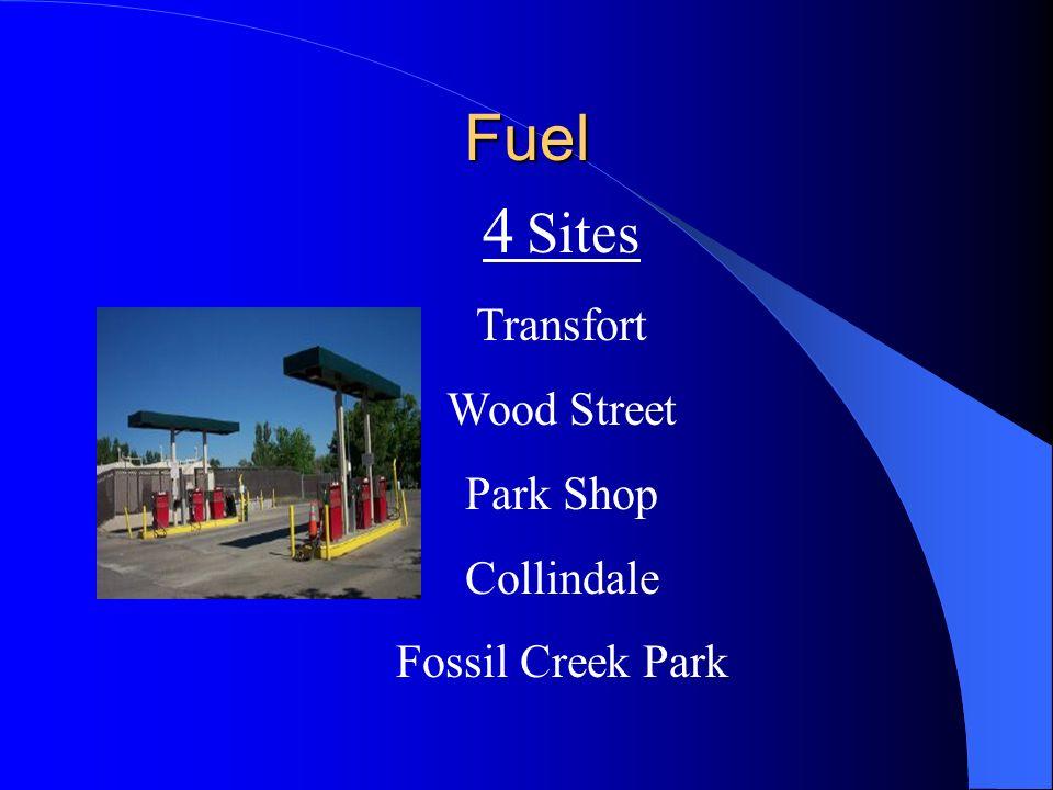 Fuel 4 Sites Transfort Wood Street Park Shop Collindale Fossil Creek Park