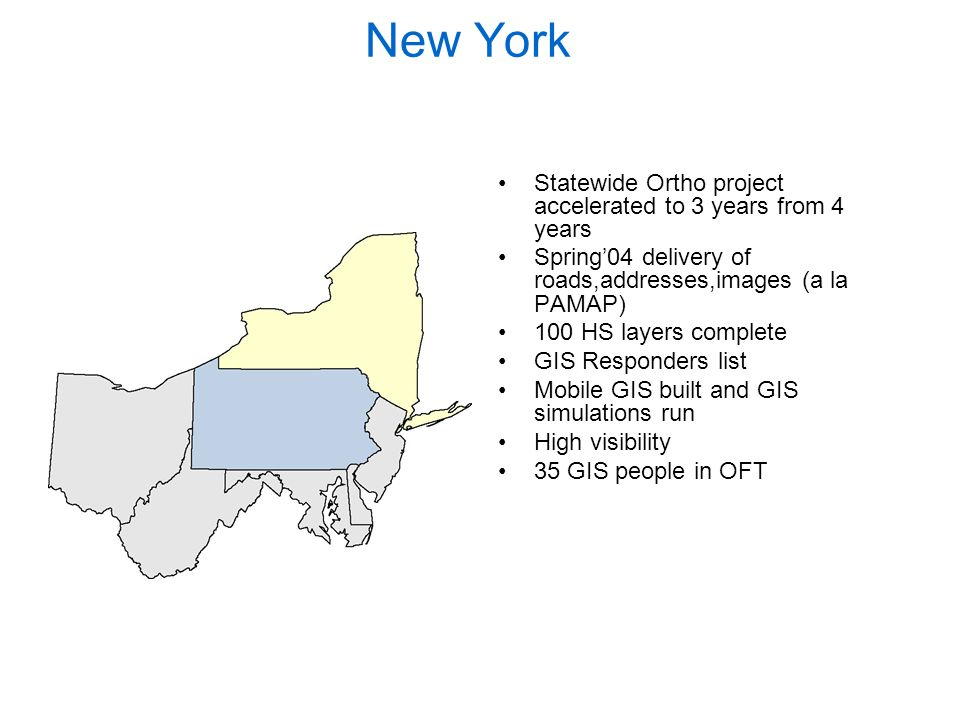 New York Statewide Ortho project accelerated to 3 years from 4 years Spring04 delivery of roads,addresses,images (a la PAMAP) 100 HS layers complete GIS Responders list Mobile GIS built and GIS simulations run High visibility 35 GIS people in OFT