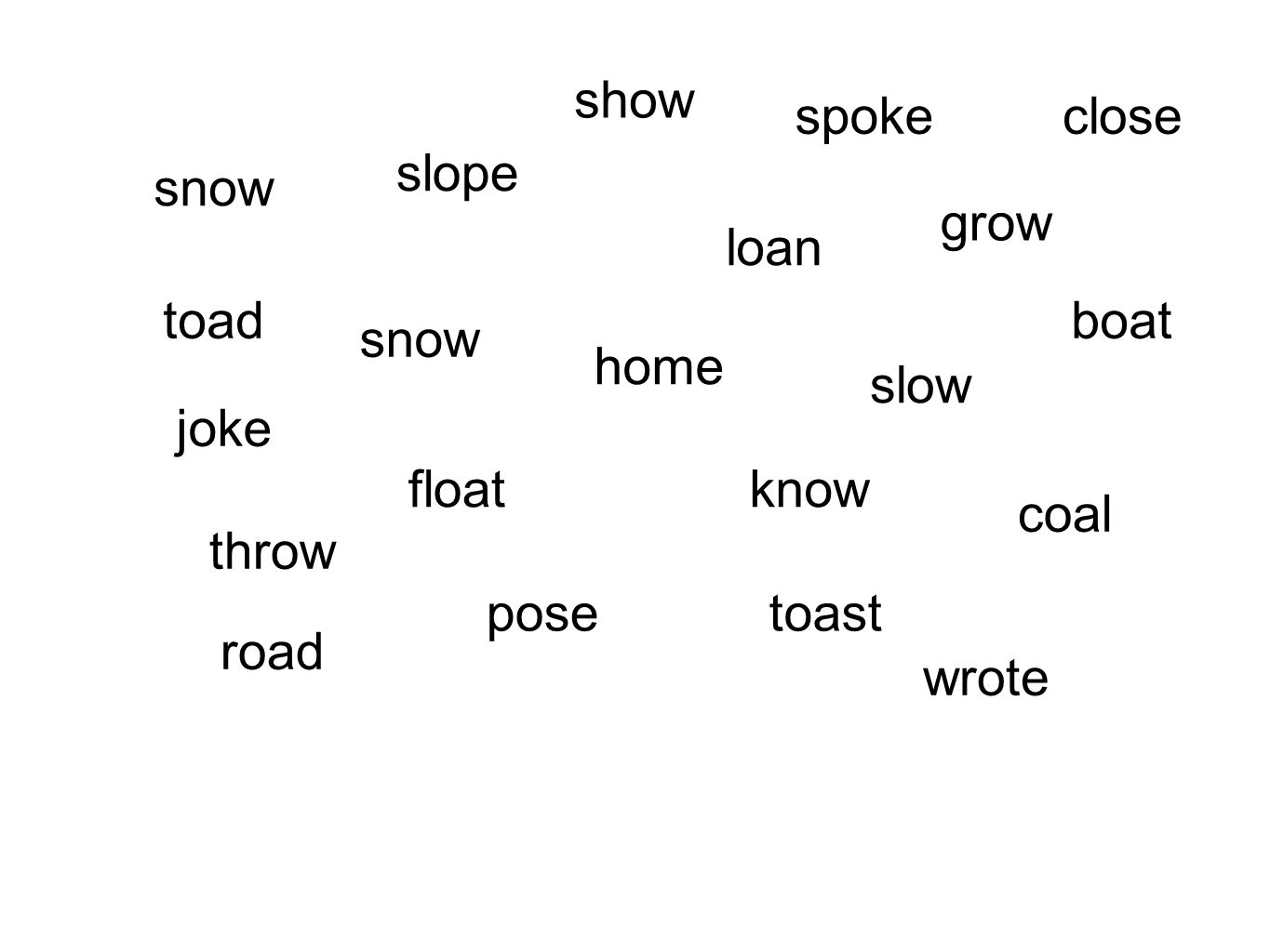 show float pose home know toast coal slow loan boat grow spokeclose wrote road snow toad joke throw snow slope