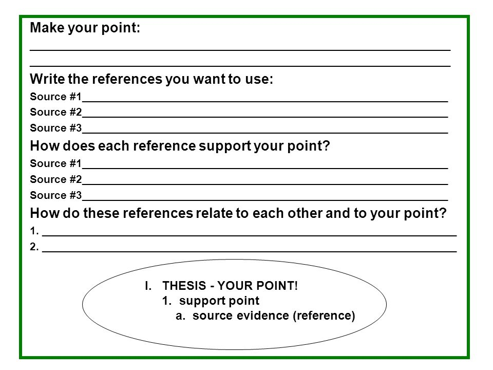 SYNTHESIS ESSAY MAKE A POINT! Your goal is to: MAKE A POINT! Identify an interesting and important relationship among the sources. How do the sources