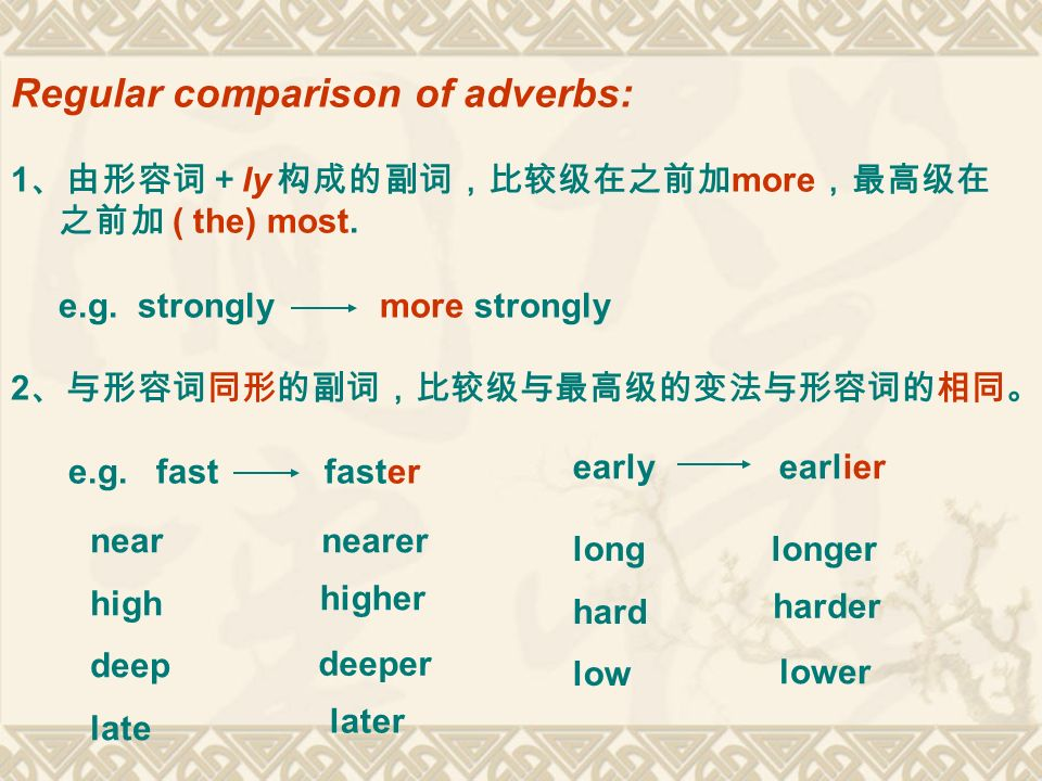 Regular comparison of adverbs: 1 ly more ( the) most. e.g. strongly more strongly 2 e.g. fast faster early earlier near high deep late nearer higher d