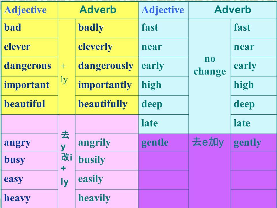 Adverb formation: 1 ly : warm warmly 2 y y i ly: busy busily 3.